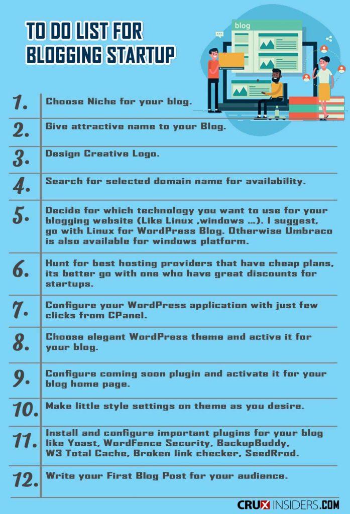 To-Do-List-for-Blogging-Startup-list